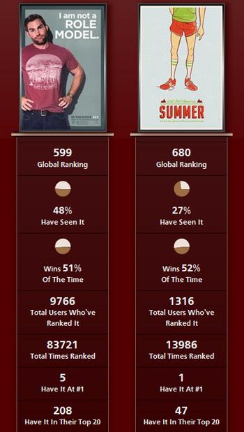 role models vs wet hot american summer